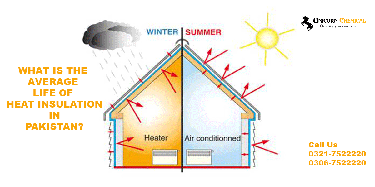 WHАT IS THE АVERАGE LIFE ОF Heat Insulation in Pakistan?